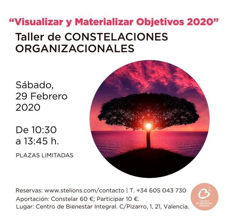 Taller_Constelaciones_Organizacionales29Feb2020-01